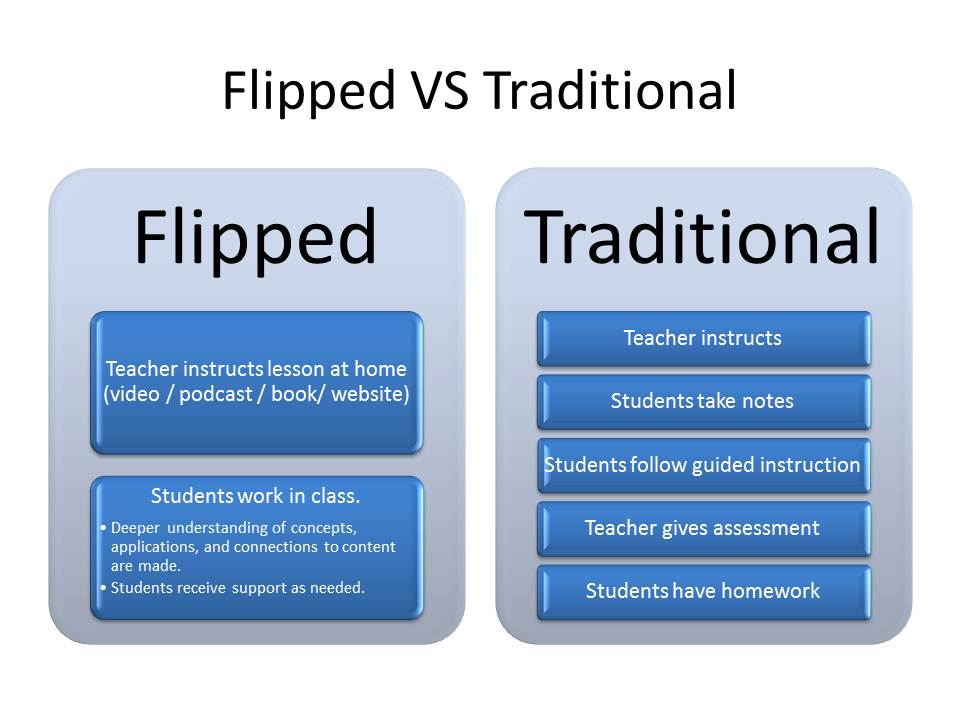 Flipped-Classroom-Comparison