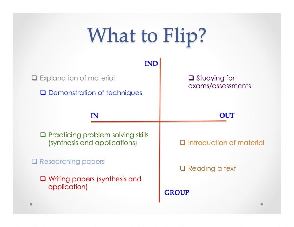 Fliproom