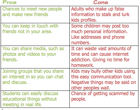 Social Networking Pros and Cons List