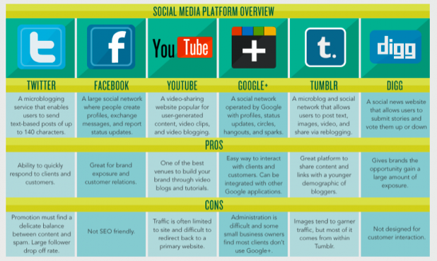 social-media-cheat-sheet