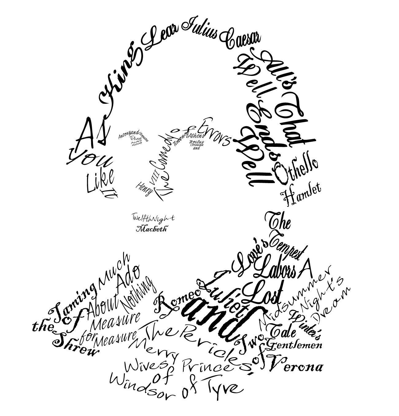 why should we study shakespeare blog di cristiana ziraldo shakespeare in type by kawaiichan789